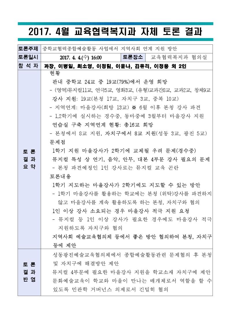 [토론이 있는 성동광진교육지원청] 4월 부서별 토론 결과