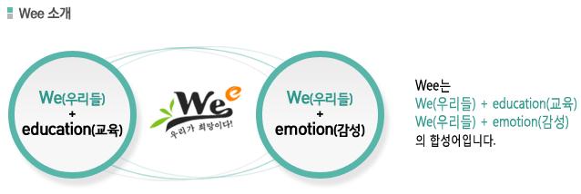 WEE=We(우리를)+Education(교육)+Emotion(감성)